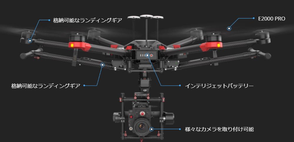 三重県で共同事業、空飛ぶクルマ目指して実証実験
