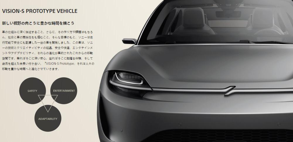 CES 2020、ソニーが電気自動車「Vison S」を公開