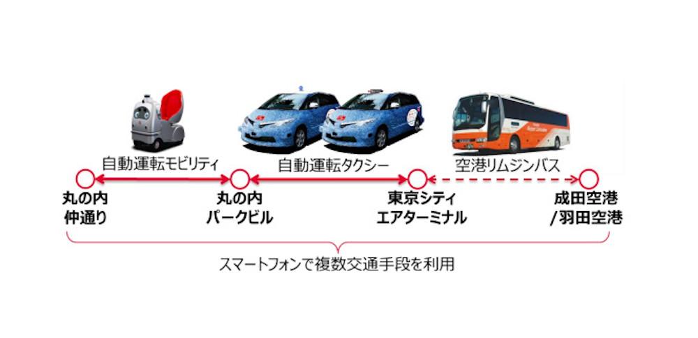 日本交通など7社が移動サービス「MaaS」の実証実験、五輪インバウンド目指す